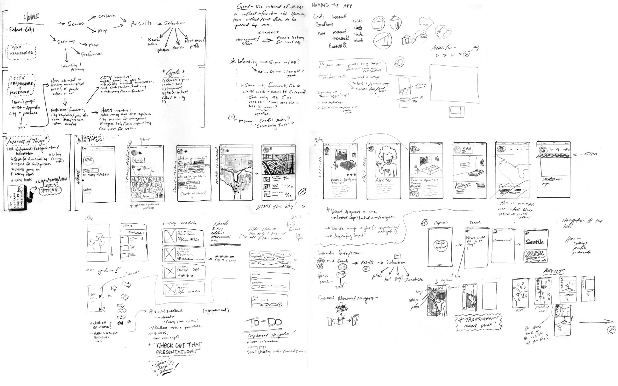 Abode Wireframe Sketches